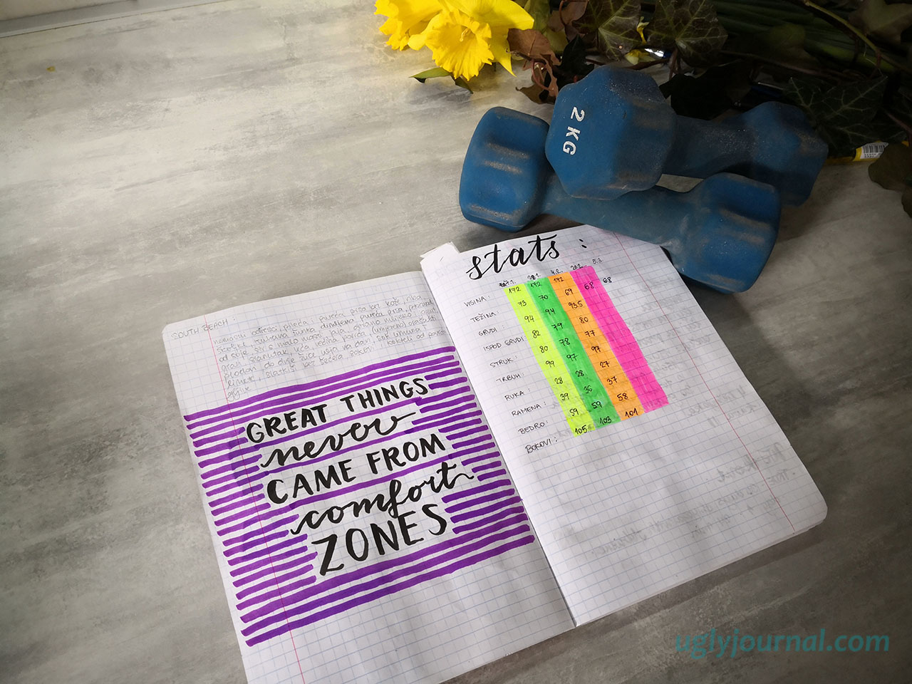 HOW JOURNALING CAN HELP WITH YOUR WEIGHT LOSS